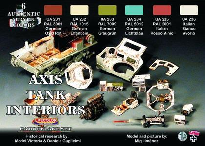 Axis Tank Interior set