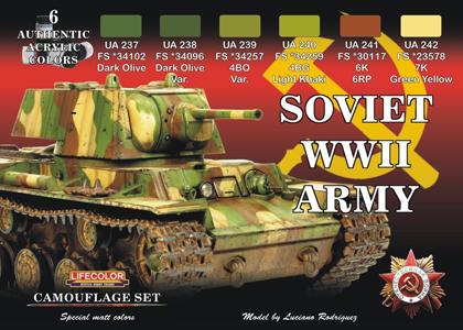 Soviet WWII Army set