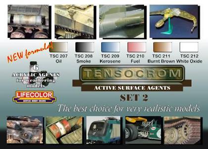 Tensocrom set 2